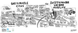 Sustainable Cities & Urban Mobility Graphic Recording