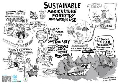 003-sustainable-agri-forestry-water-web