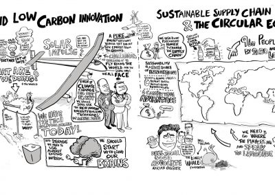 004-low-carbon-supply-chain-web