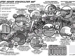 Thames Tideway - Super Sewer Drawing