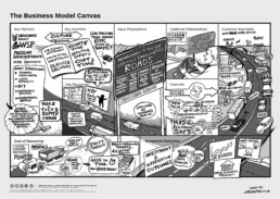 WSP Business Model Canvas Rich Picture
