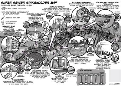 The Super Sewer Stakeholder Map