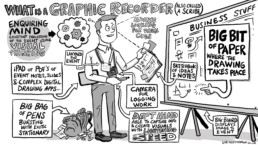 Infographic of a Graphic Recorder (or Scribe)