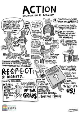 Graphic Recording of LGBTQ Conference