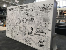Picture of a graphic recording