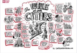 Graphic Recording about the Future of our Cities drawn for Knight Frank.