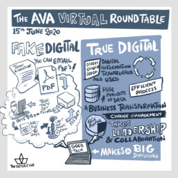 Digital Scribe graphic recording